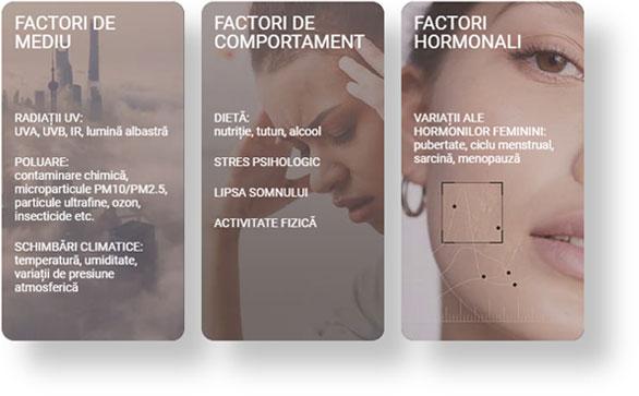 Factorii Expozomului