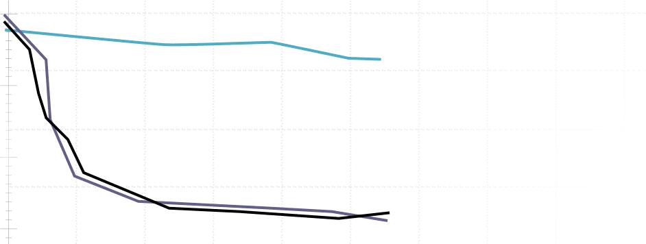 v_graph-2